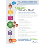 Click here for more information about Poster: Apraxia Awareness (pack of 5 posters)