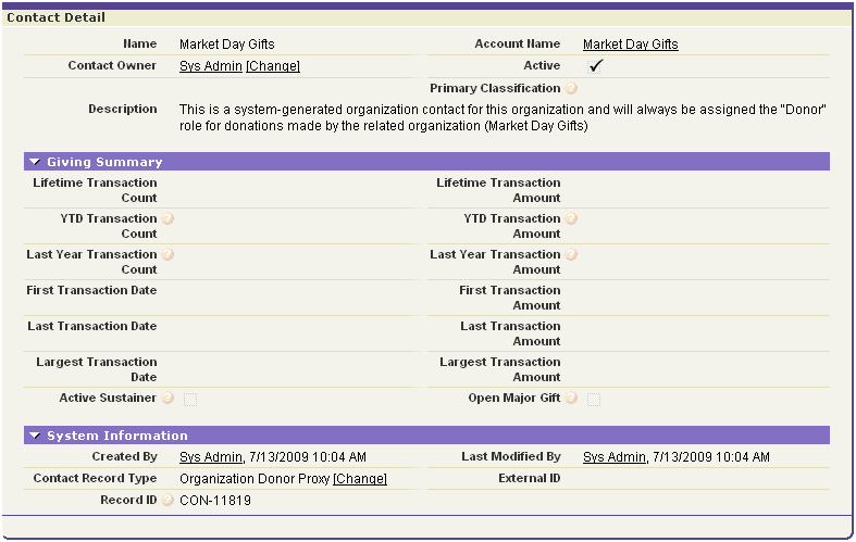 Organization Donor Proxy Example