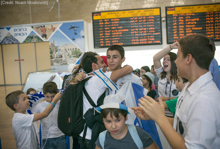 The Fellowship Receives over 1,700 Aliyah Inquiries